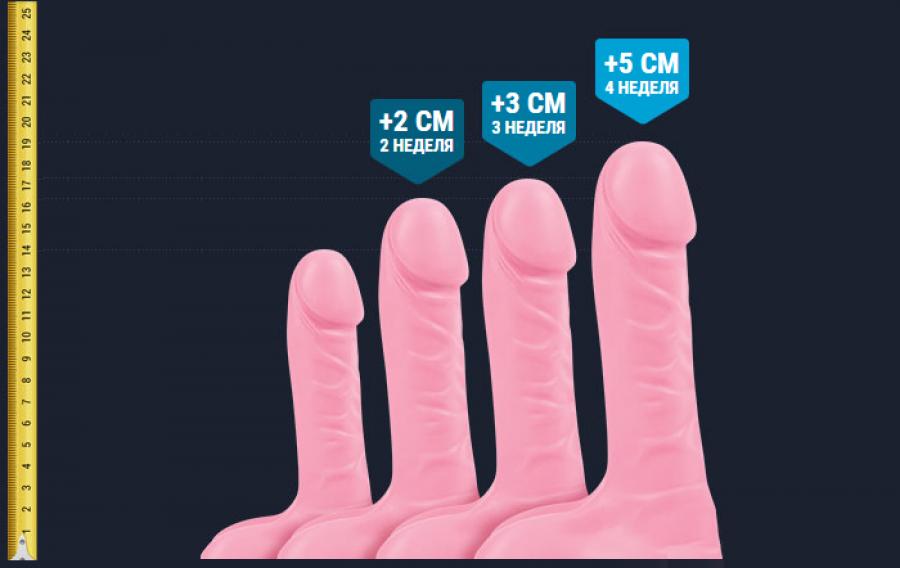 Який крем купити для збільшення чоловічого органу